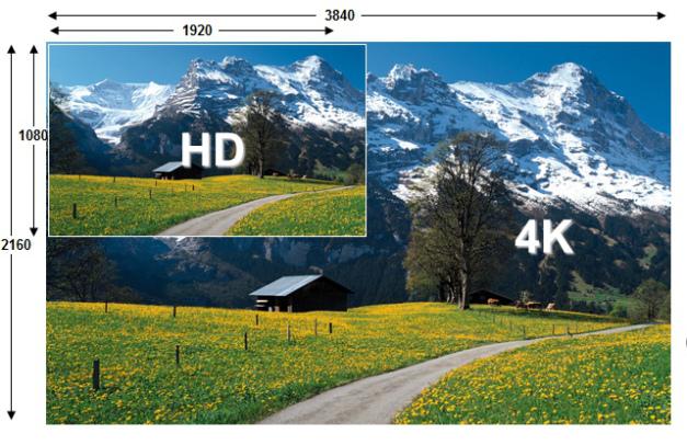 تفاوت Full HD و HD Ready